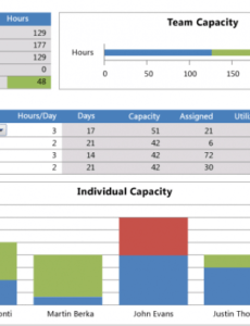 most important distribution center metrics to track capacity and availability management template example