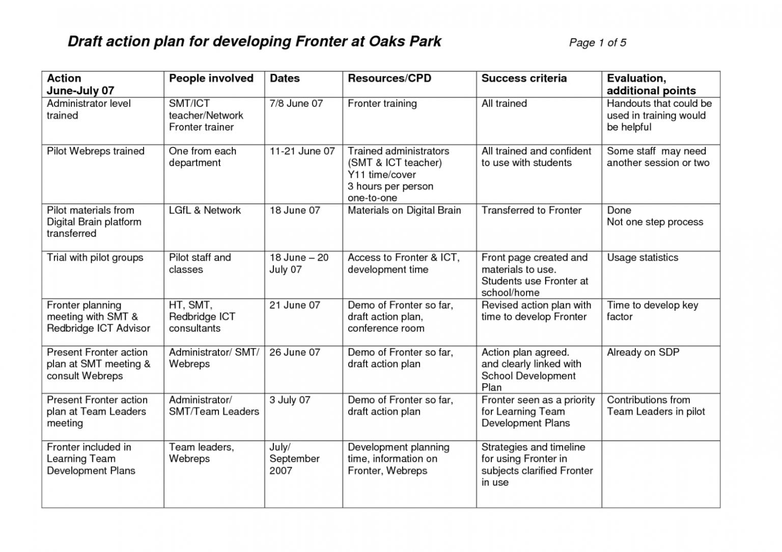 Printable 13 Best Images Of Change Plan Worksheet Example ...