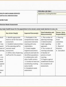 printable data center capacity planning spreadsheet — dbexcel capacity and availability management template example