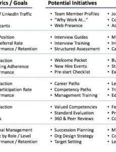 printable hr strategy best practices examples and free templates hr change management plan template pdf