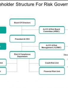 printable shareholder structure for risk governance  presentation project management governance structure template example