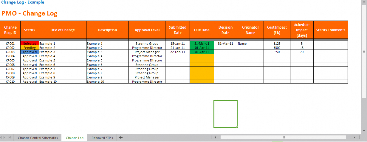 sample change log template hr change management plan template pdf