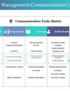 sample powerpoint slide template  presentation templates ppt communication plan for change management template excel