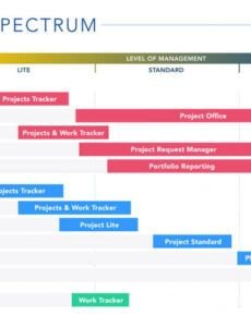 sharepoint templates for project and portfolio management portfolio management report template doc