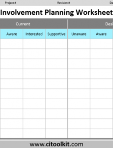 stakeholder analysis template  continuous improvement toolkit change management stakeholder analysis template pdf