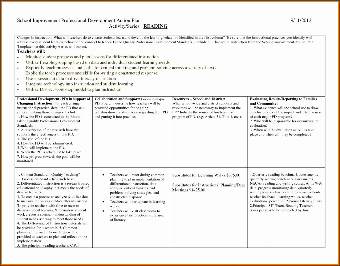 editable 10 school improvement plan template  sampletemplatess professional development proposal template