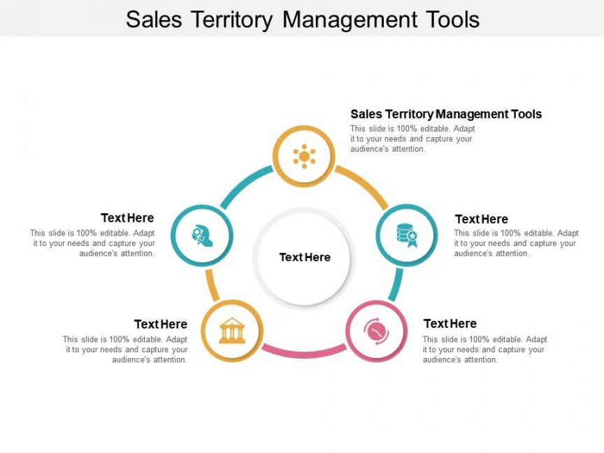 editable sales territory management tools ppt powerpoint territory management plan template doc