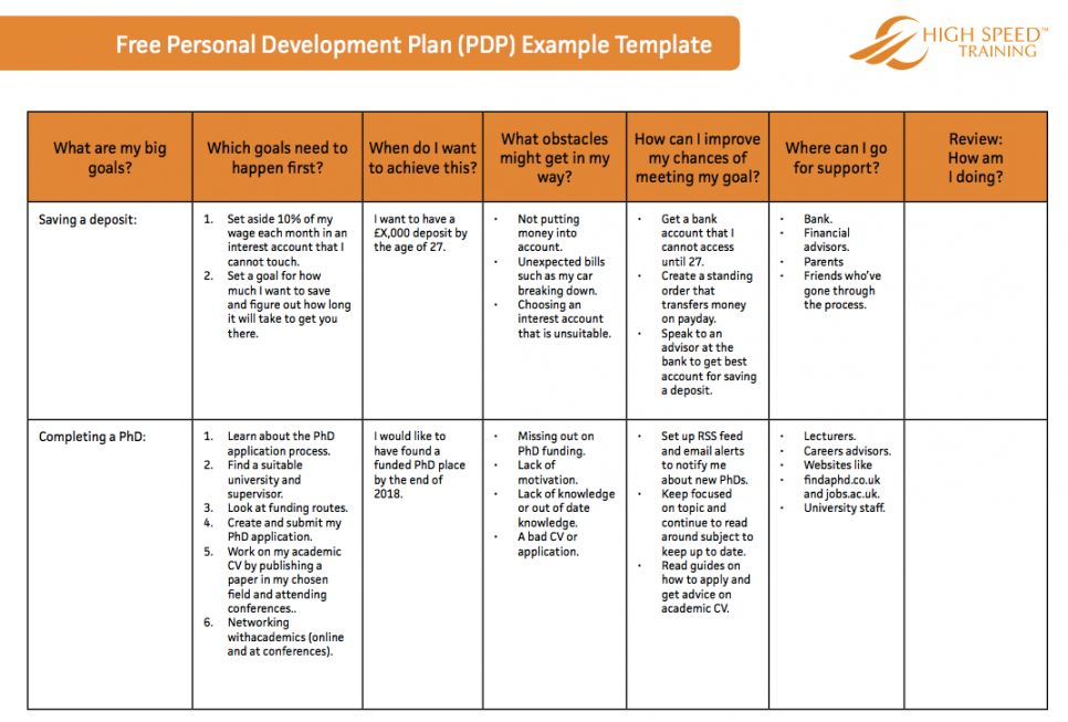 editable the ultimate personal development plan guide  free professional development proposal template excel