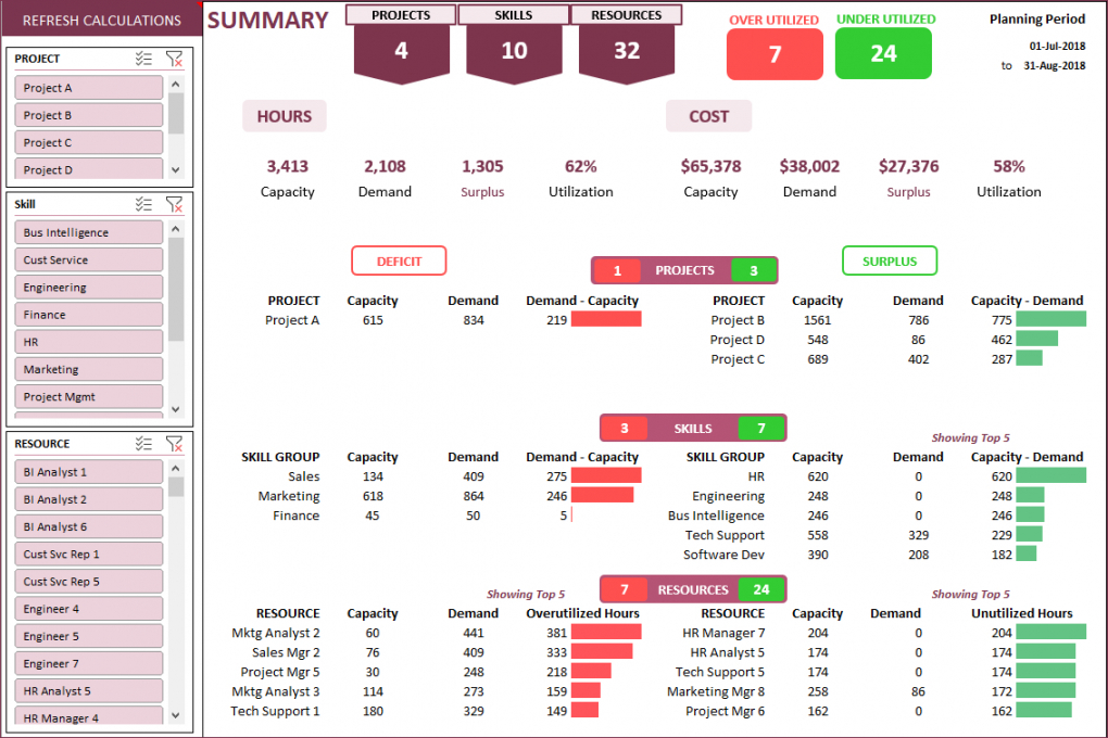free manpower capacity planning excel template  akademiexcel capacity management plan template pdf