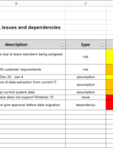 printable raid log  gather risks assumptions issues and project management issues log template example