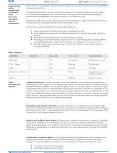 Professional Construction Site Rules Template Word Sample