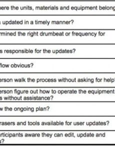 Professional Meeting Ground Rules Template Doc Example