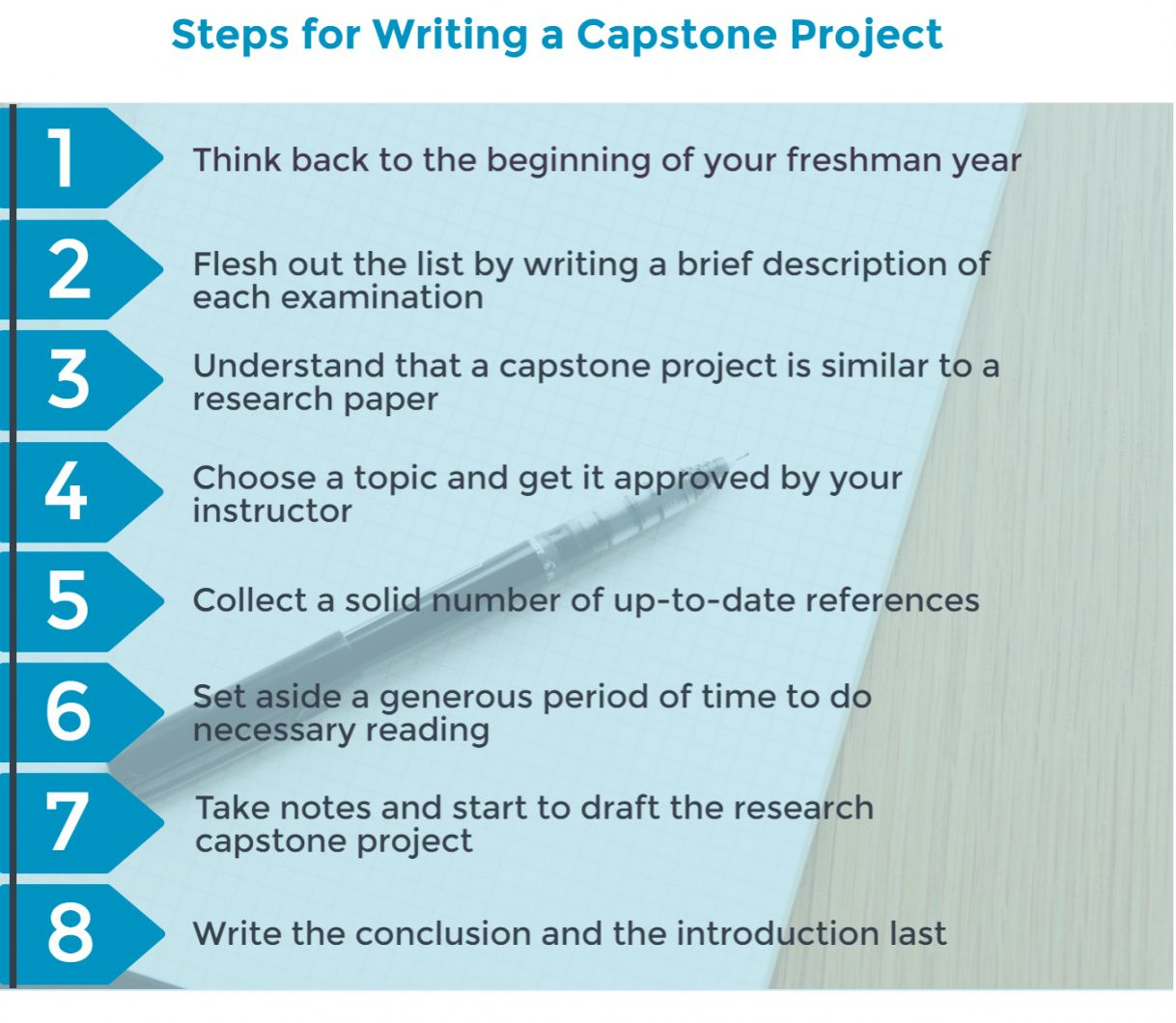 sample capstone paper template  tenomy capstone project proposal template example