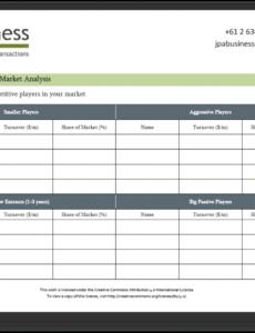 editable jpabusiness strategic insights blog  succession planning management succession plan template word