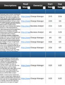 printable best change management plan with templates & samples it change management template