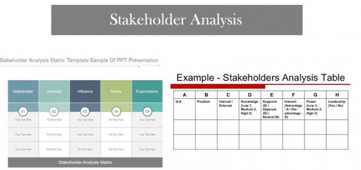 sample 8 stakeholder analysis template excel strategical project management stakeholder register template pdf