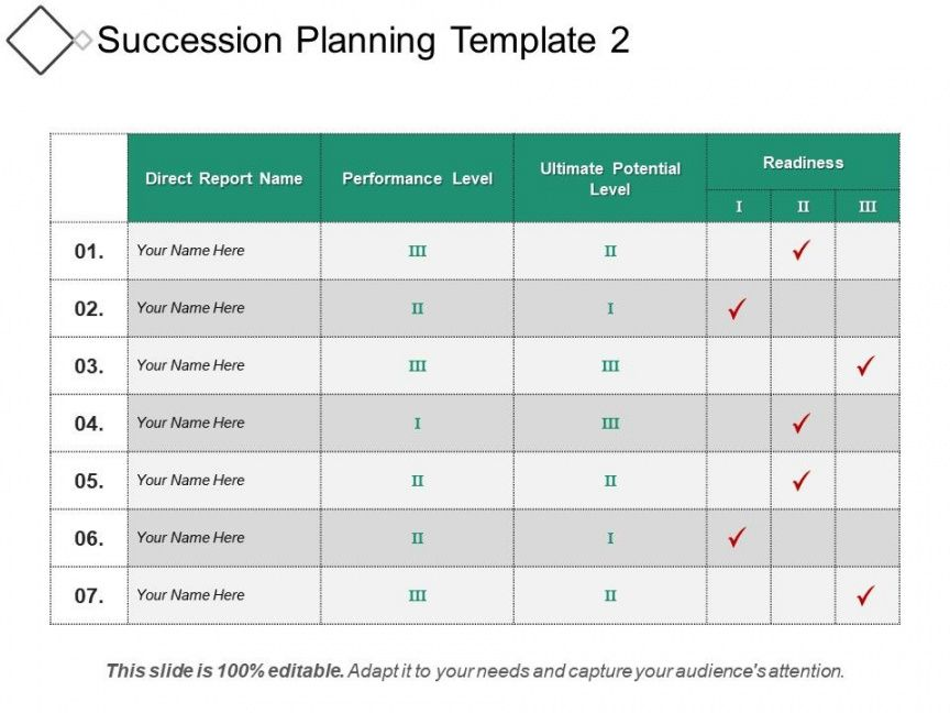succession planning template 2 ppt sample  ppt images management succession plan template pdf