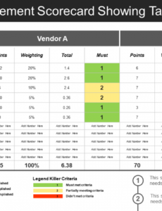 editable top 50 scorecards and dashboards powerpoint templates to vendor management scorecard template example