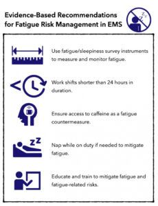 free article bites 19 evidence based guidelines for fatigue fatigue management program template word