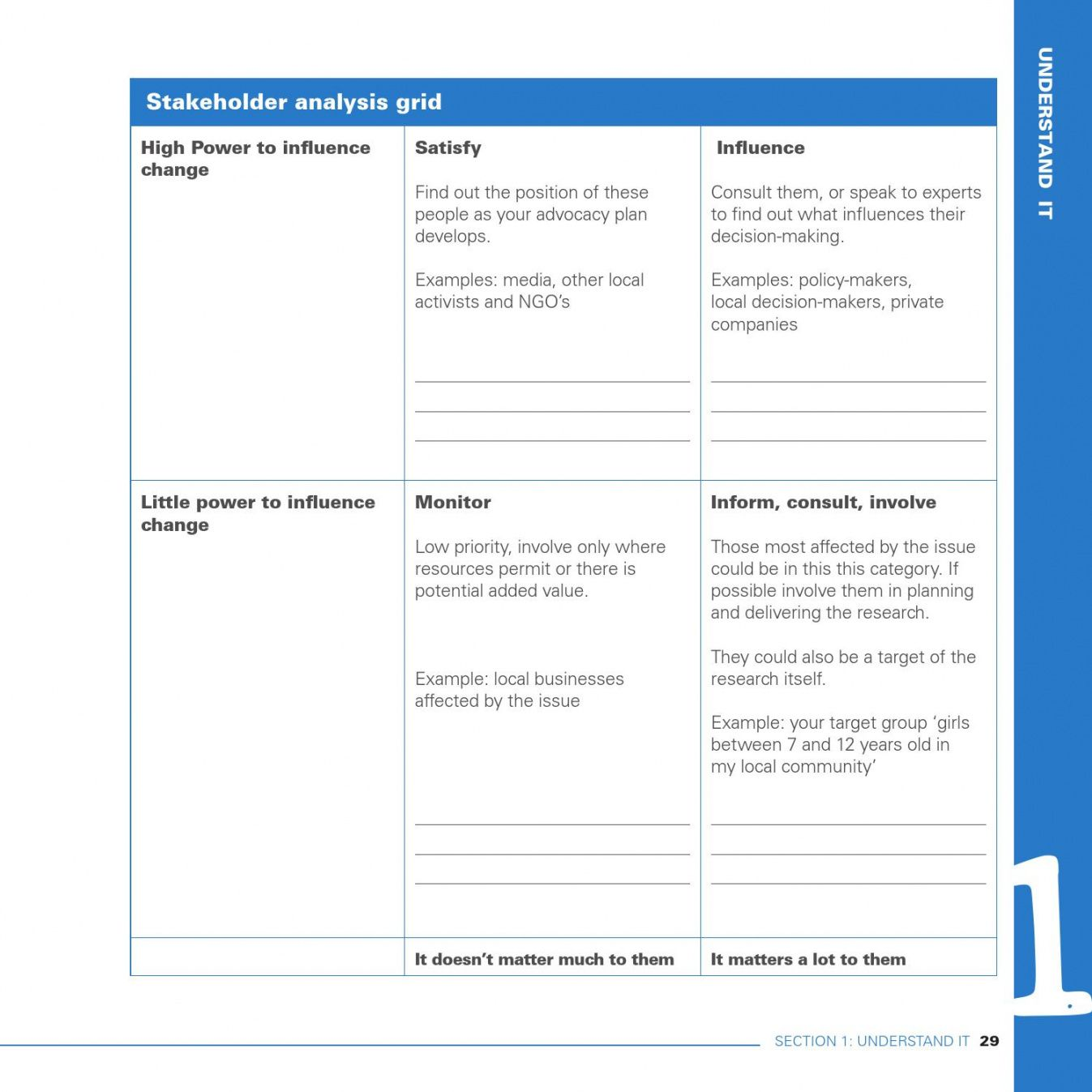 free youth advocacy toolkit the education we want by plan advocacy proposal template example