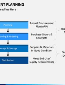 printable procurement planning powerpoint template  sketchbubble procurement management plan template example