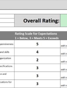 printable supplier scorecard vendor management scorecard template pdf