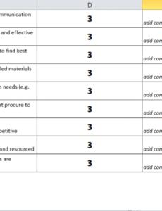 sample supplier scorecard vendor management scorecard template example