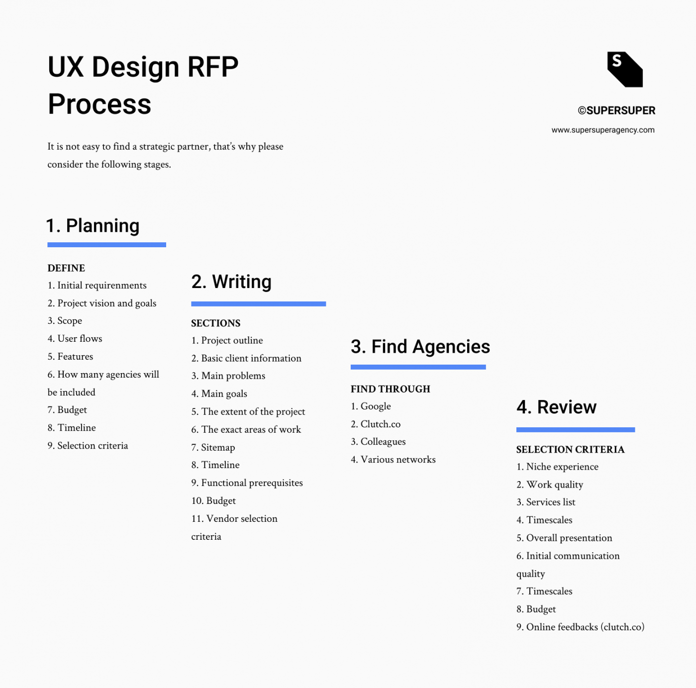 printable ux design request for proposal rfp guide wtemplate website request for proposal template word