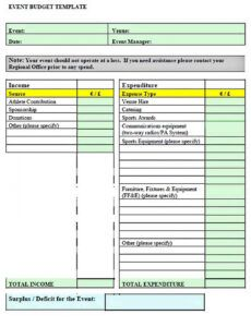 sample sample event budget template  will work template business budget proposal template for an event excel
