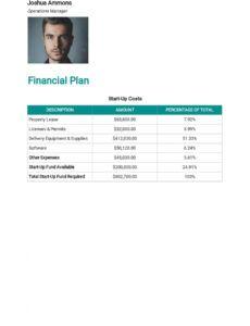 sample startup business plan template free pdf  word doc business startup proposal template doc